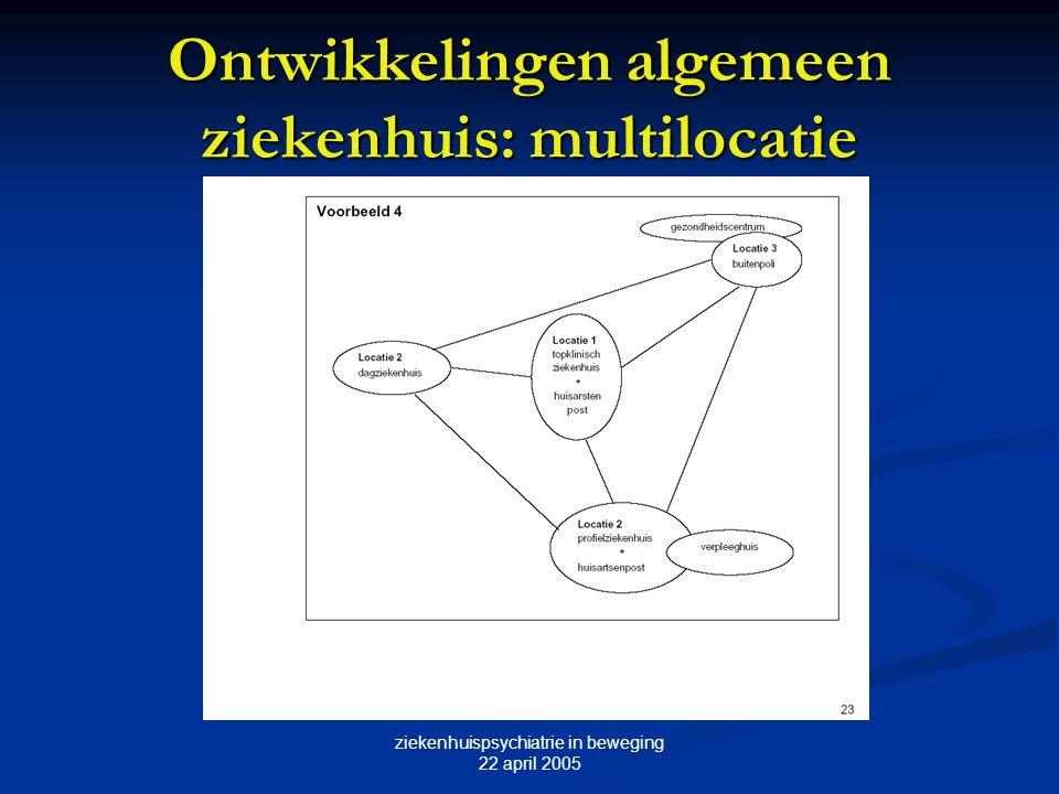 Ontwikkelingen algemeen ziekenhuis: multilocatie
