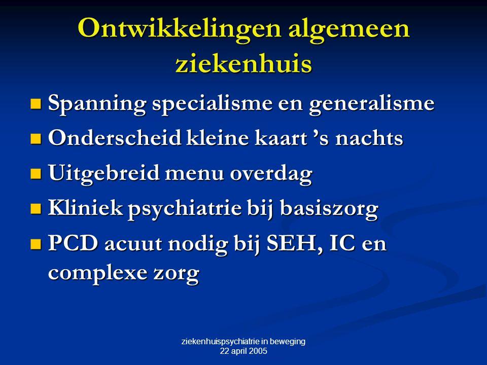 Ontwikkelingen algemeen ziekenhuis