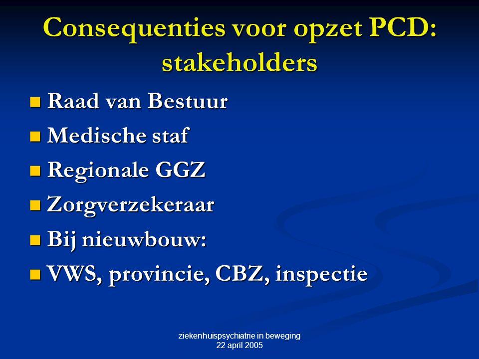 Consequenties voor opzet PCD: stakeholders