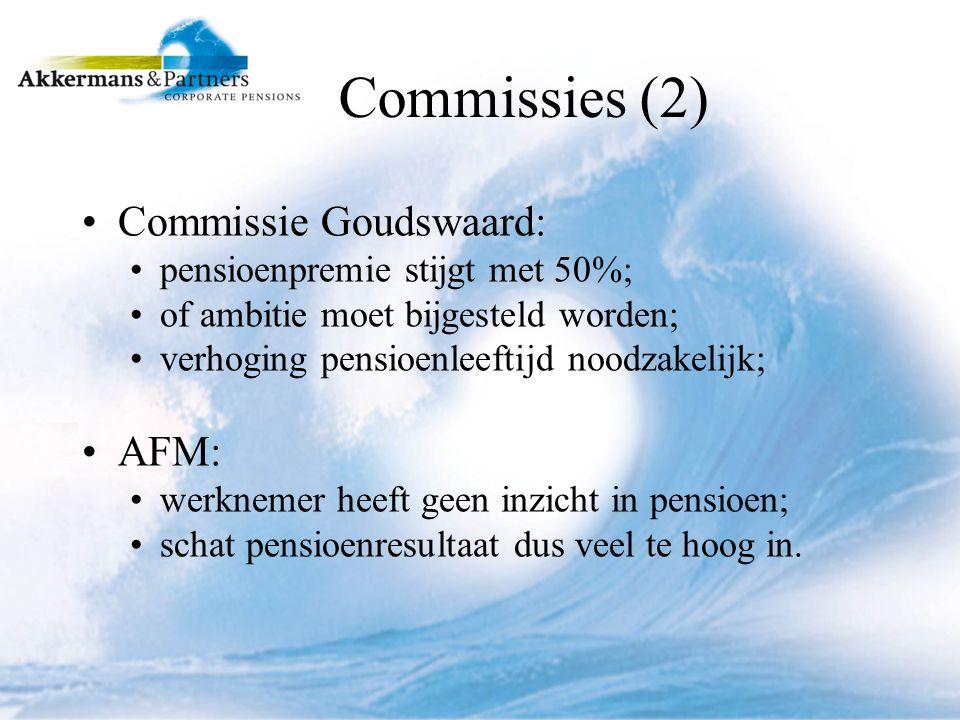 Commissies (2) Commissie Goudswaard: AFM: