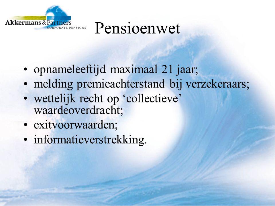 Pensioenwet opnameleeftijd maximaal 21 jaar;