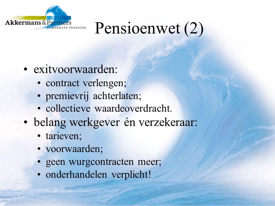 Pensioenwet (2) exitvoorwaarden: belang werkgever én verzekeraar: