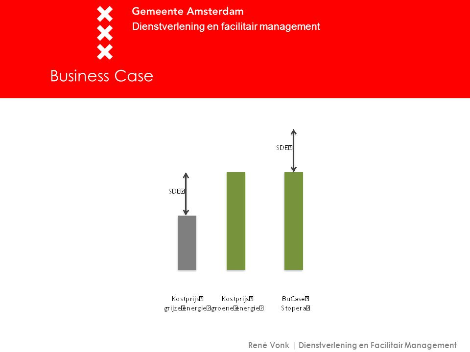 Business Case Dienstverlening en facilitair management
