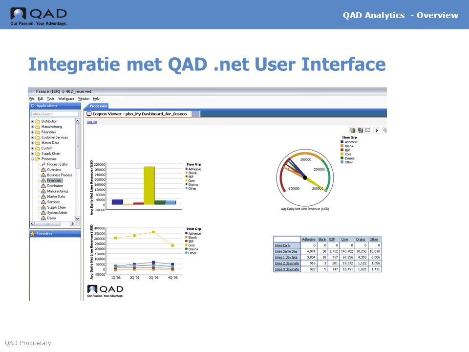Integratie met QAD .net User Interface