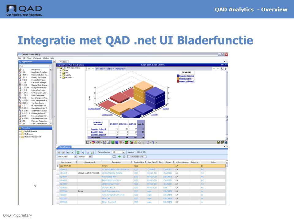 Integratie met QAD .net UI Bladerfunctie