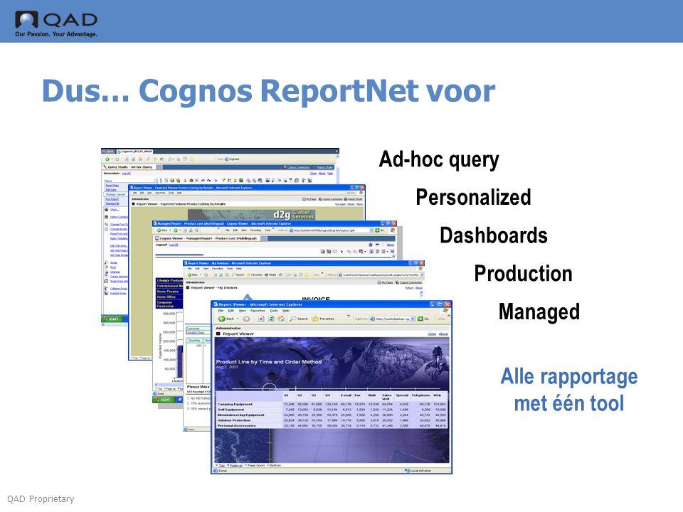Dus… Cognos ReportNet voor