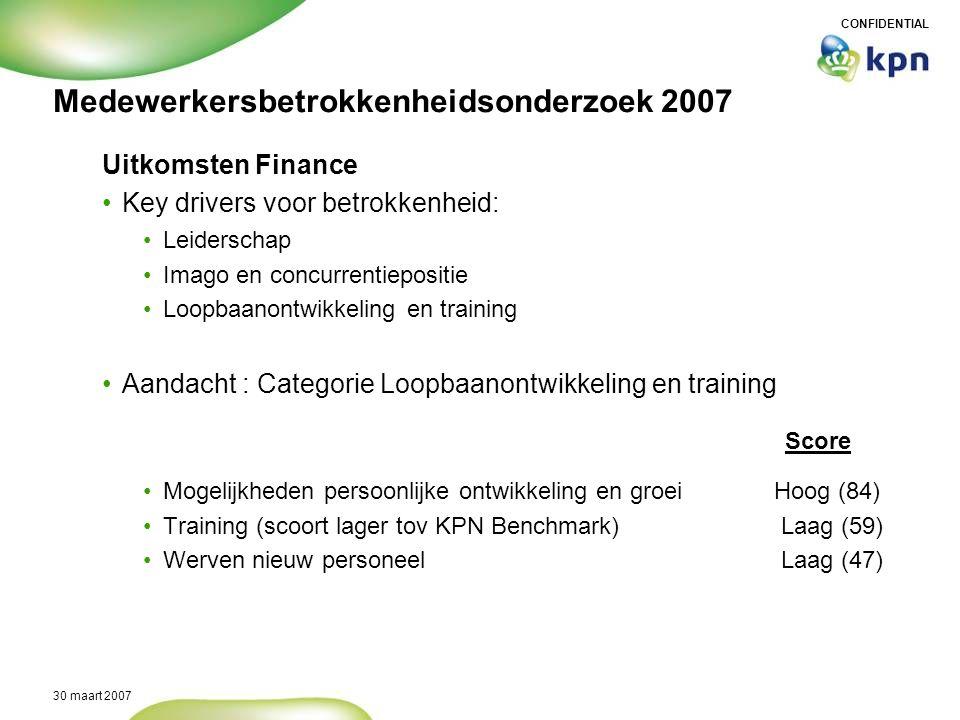 Medewerkersbetrokkenheidsonderzoek 2007
