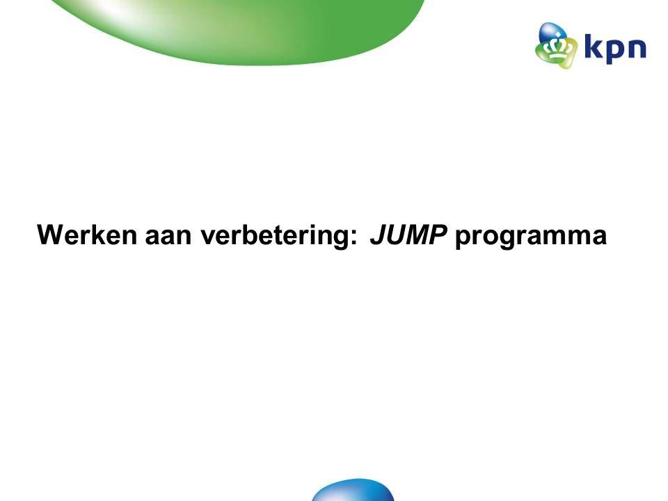 Werken aan verbetering: JUMP programma