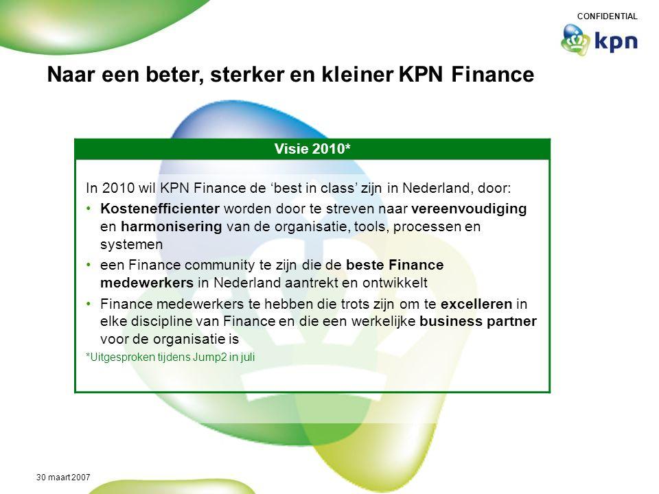 Naar een beter, sterker en kleiner KPN Finance