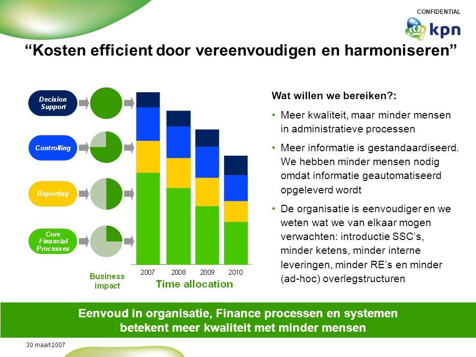 Kosten efficient door vereenvoudigen en harmoniseren