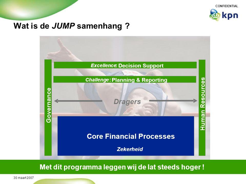 Wat is de JUMP samenhang