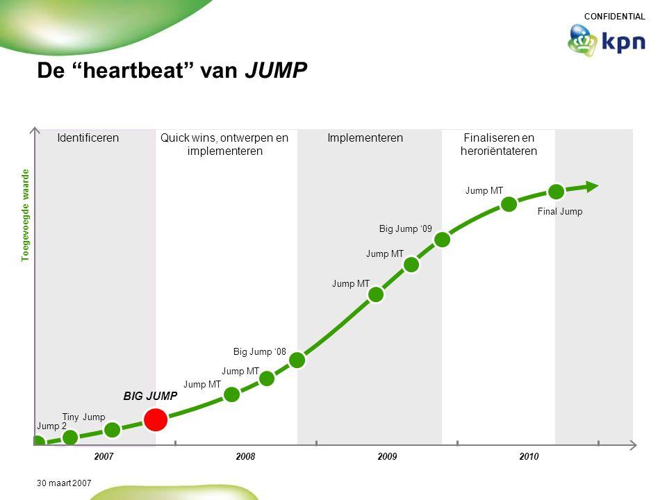 De heartbeat van JUMP