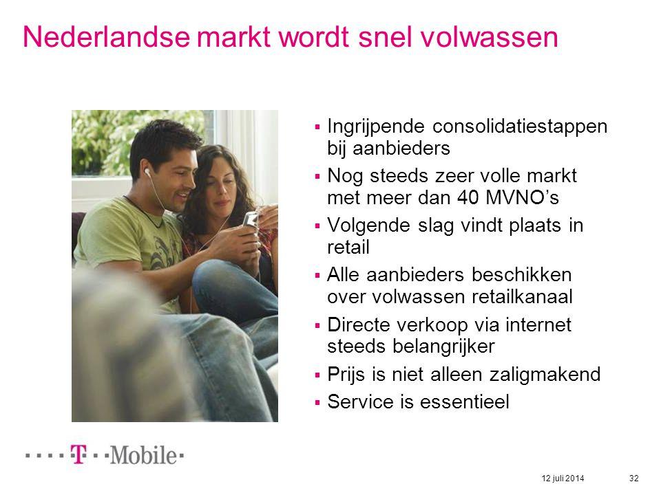 Nederlandse markt wordt snel volwassen