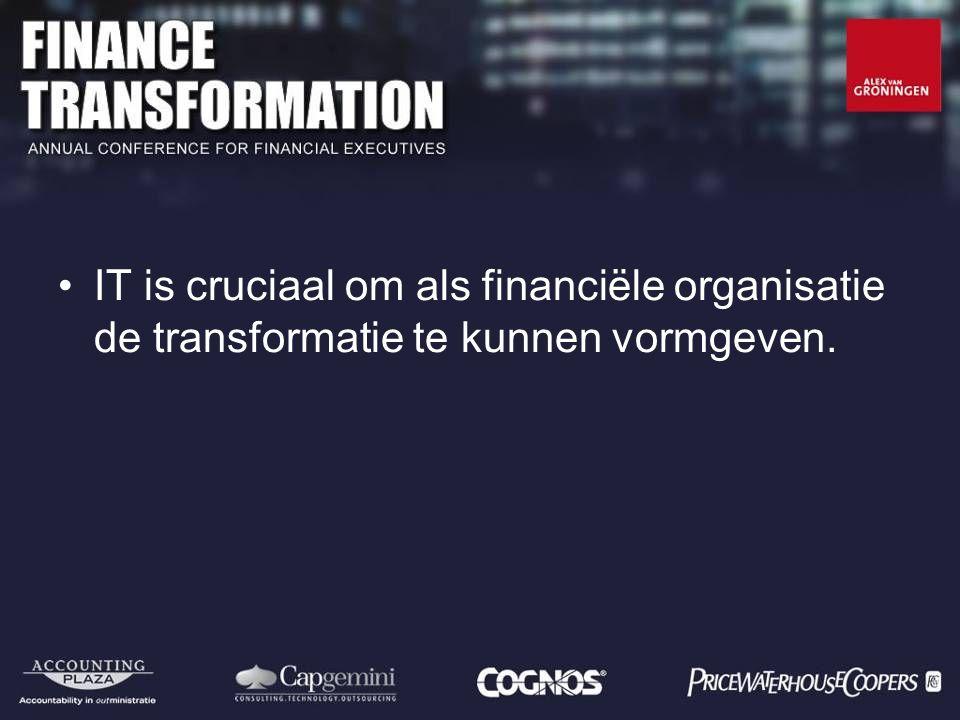 IT is cruciaal om als financiële organisatie de transformatie te kunnen vormgeven.