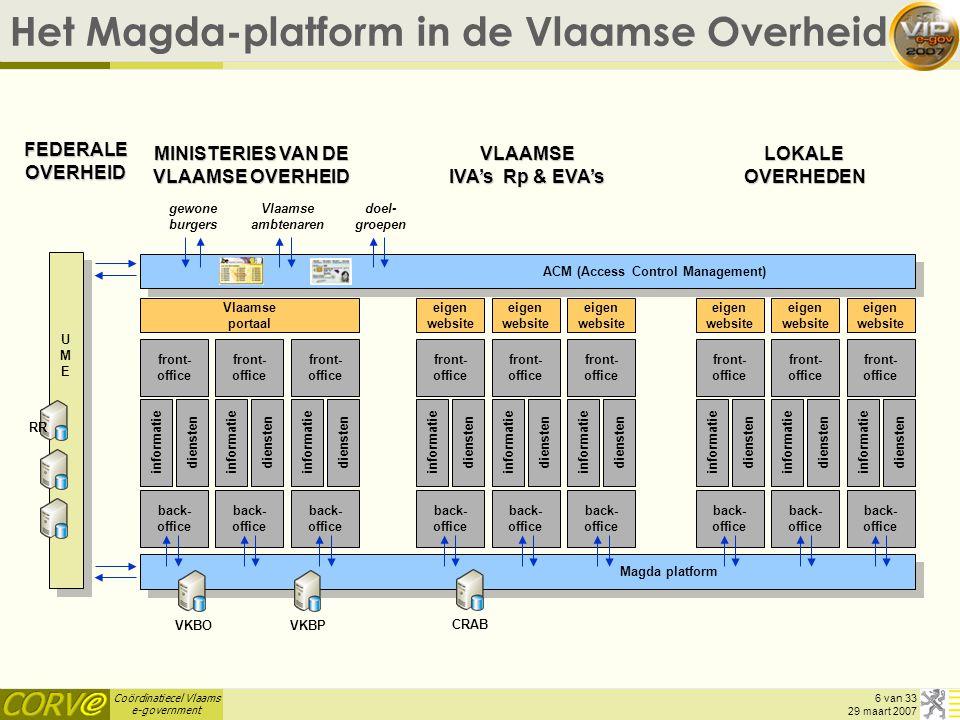 Het Magda-platform in de Vlaamse Overheid