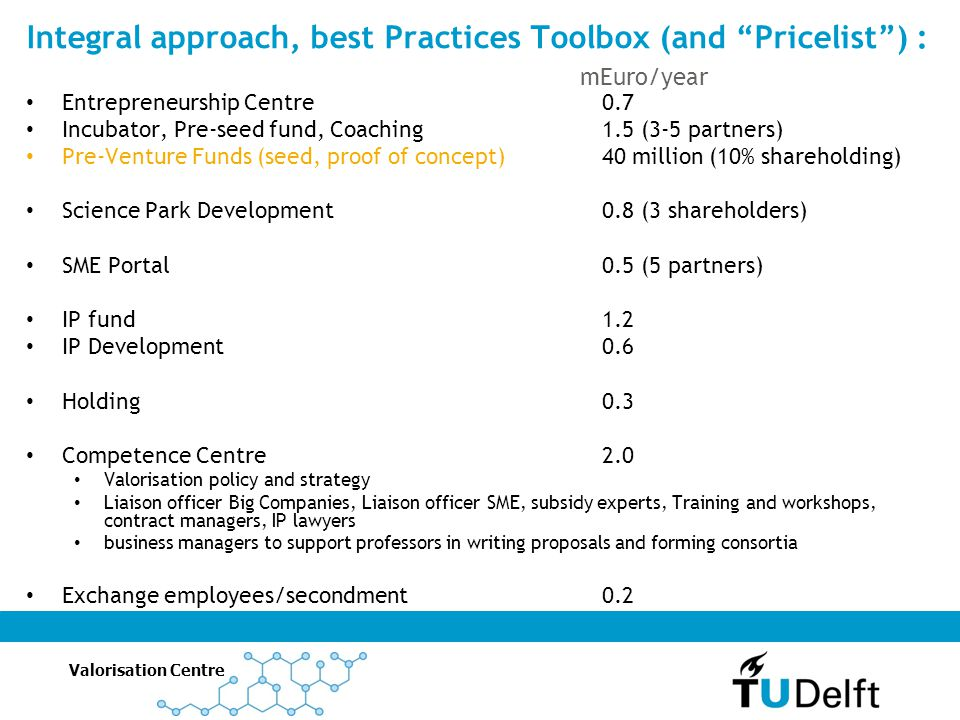 Integral approach, best Practices Toolbox (and Pricelist ) :