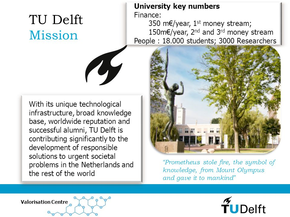 TU Delft Mission University key numbers Finance: