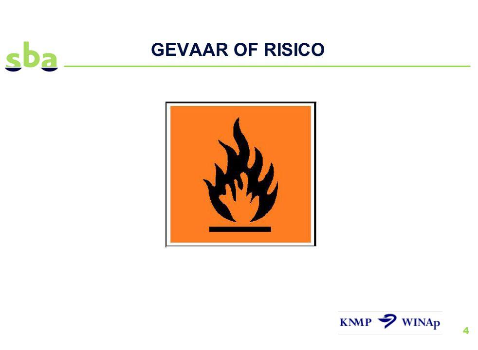 GEVAAR OF RISICO Waarom stel ik de derde vraag: vind u het gevaarlijk om bereidingen uit te voeren