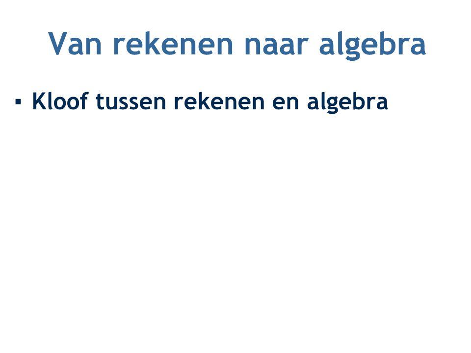 Van rekenen naar algebra