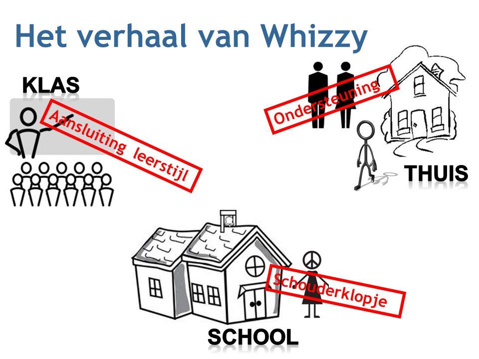 Het verhaal van Whizzy KLAS THUIS SCHOOL Ondersteuning