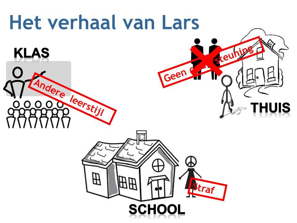 Het verhaal van Lars KLAS THUIS SCHOOL Geen ondersteuning