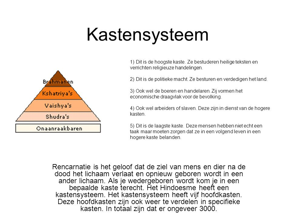 Kastensysteem