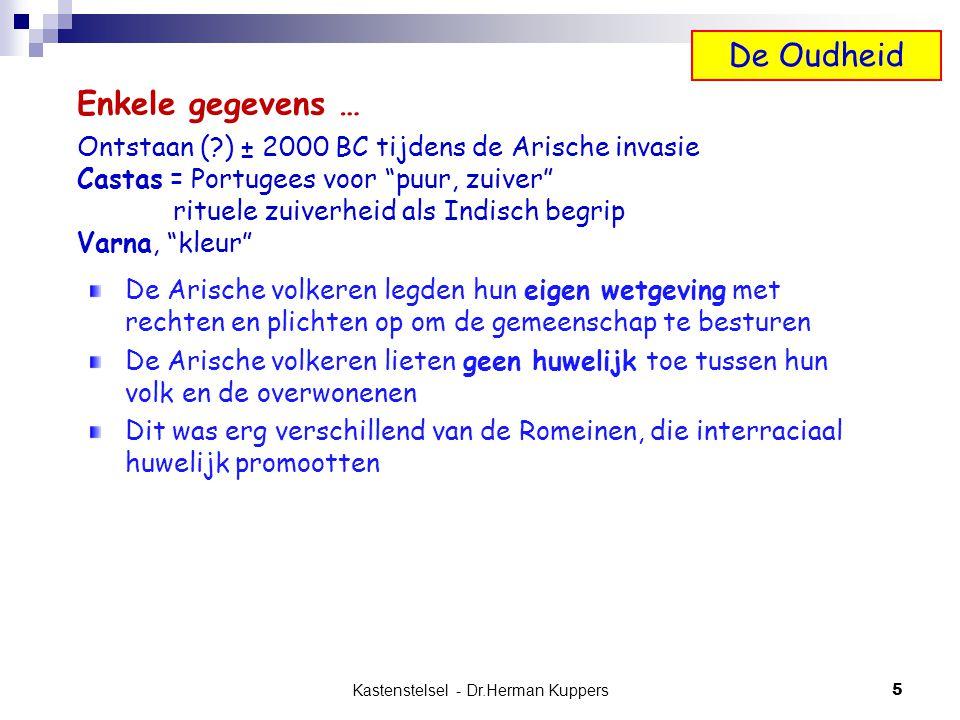 Kastenstelsel - Dr.Herman Kuppers