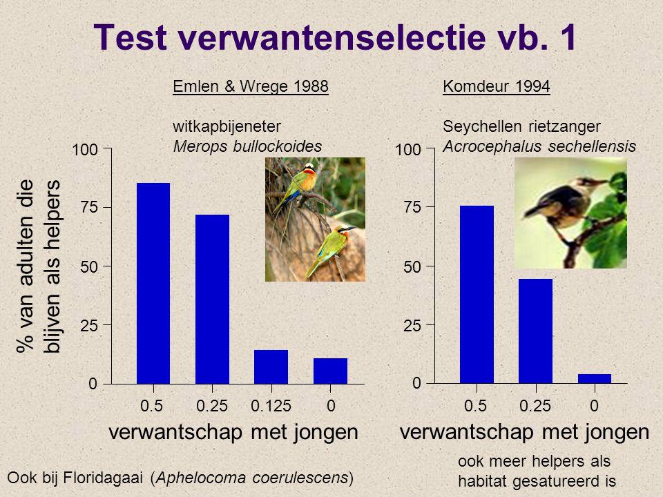 Test verwantenselectie vb. 1