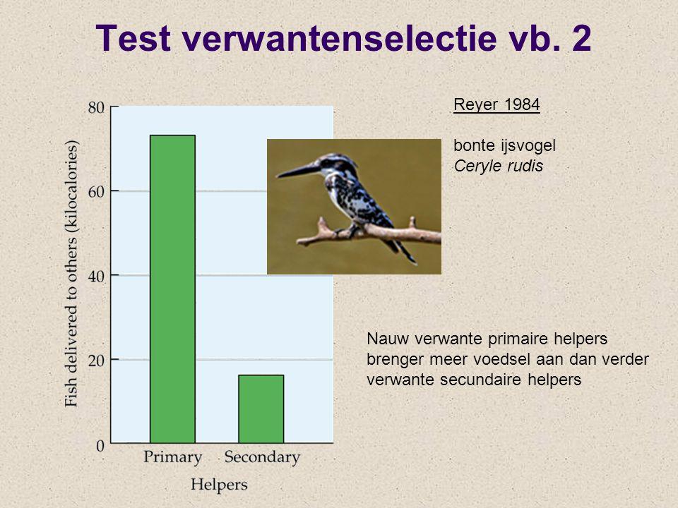 Test verwantenselectie vb. 2