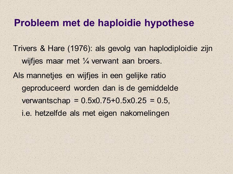 Probleem met de haploidie hypothese
