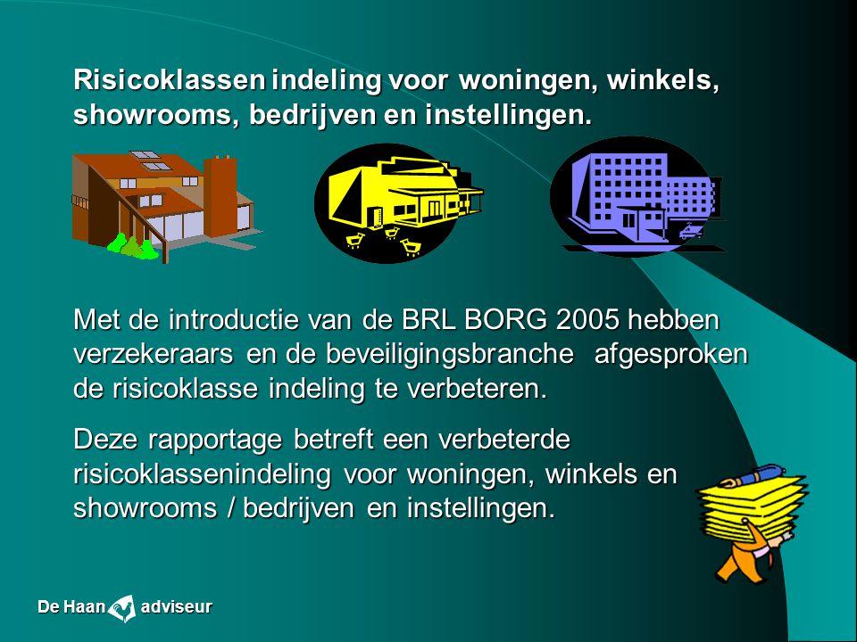 Risicoklassen indeling voor woningen, winkels, showrooms, bedrijven en instellingen.