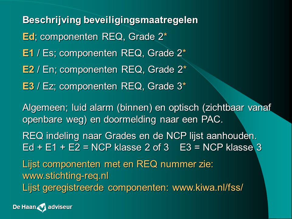 Beschrijving beveiligingsmaatregelen Ed; componenten REQ, Grade 2*