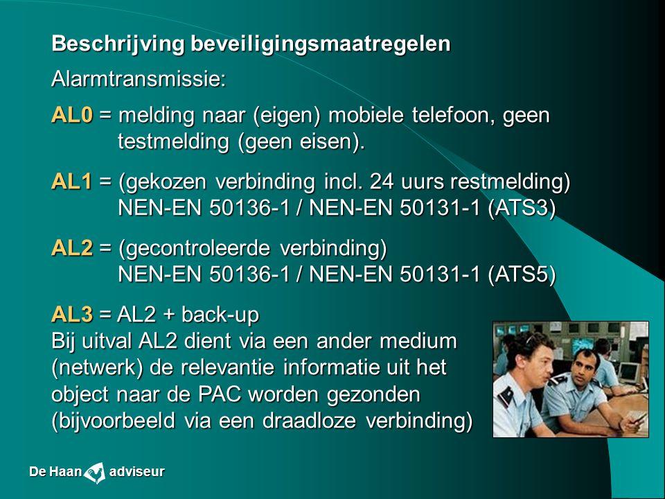 Beschrijving beveiligingsmaatregelen Alarmtransmissie: