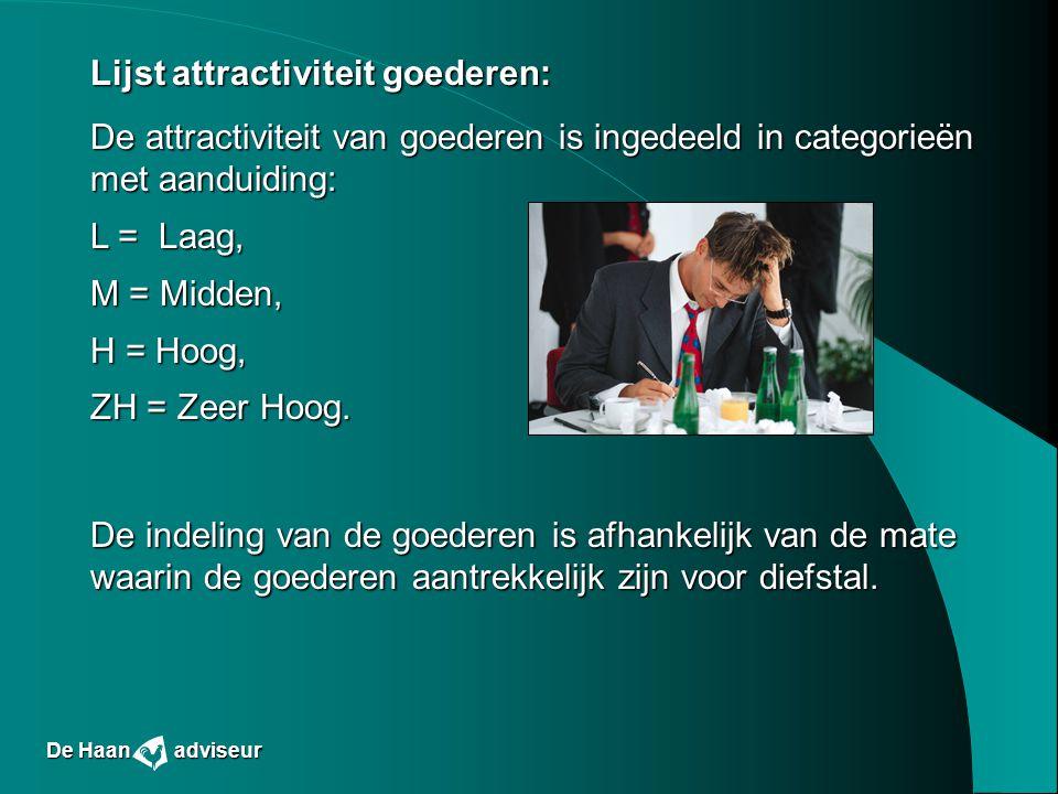 Lijst attractiviteit goederen:
