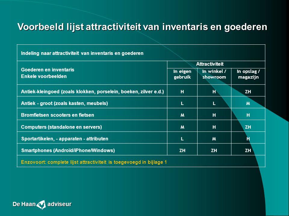 Voorbeeld lijst attractiviteit van inventaris en goederen