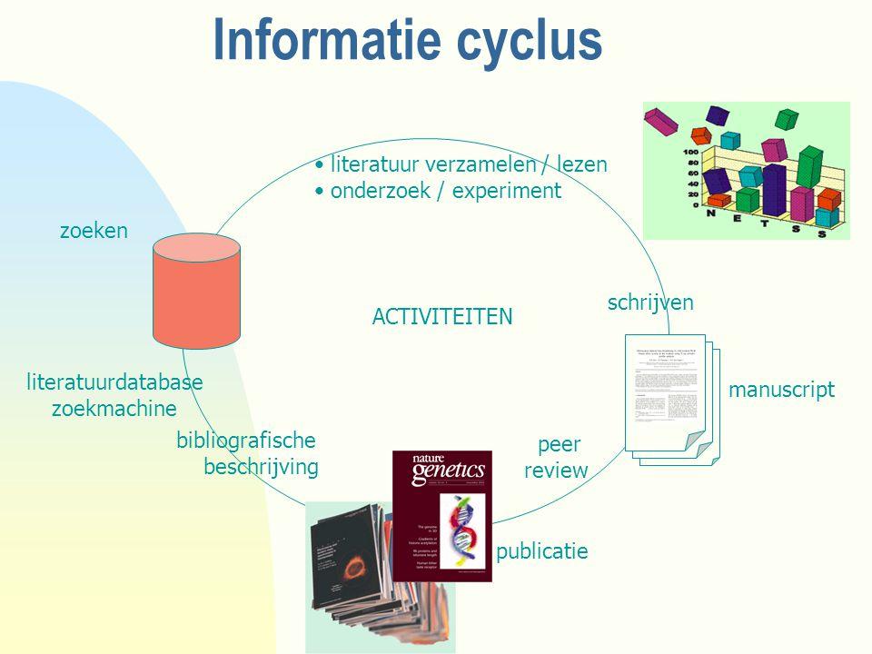 literatuurdatabase zoekmachine