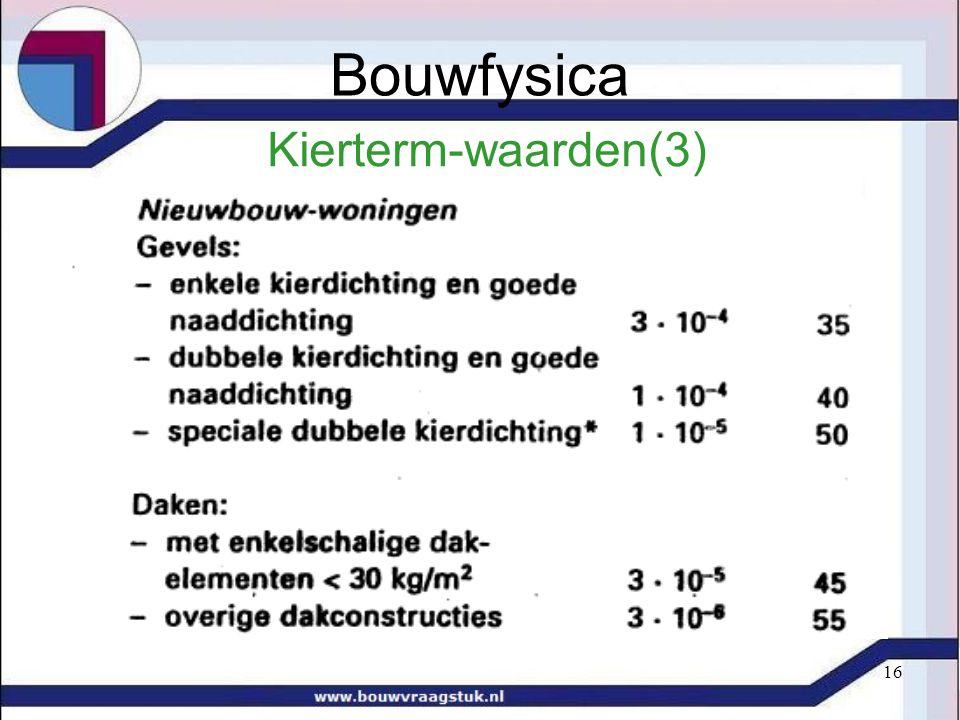 Bouwfysica Kierterm-waarden(3)
