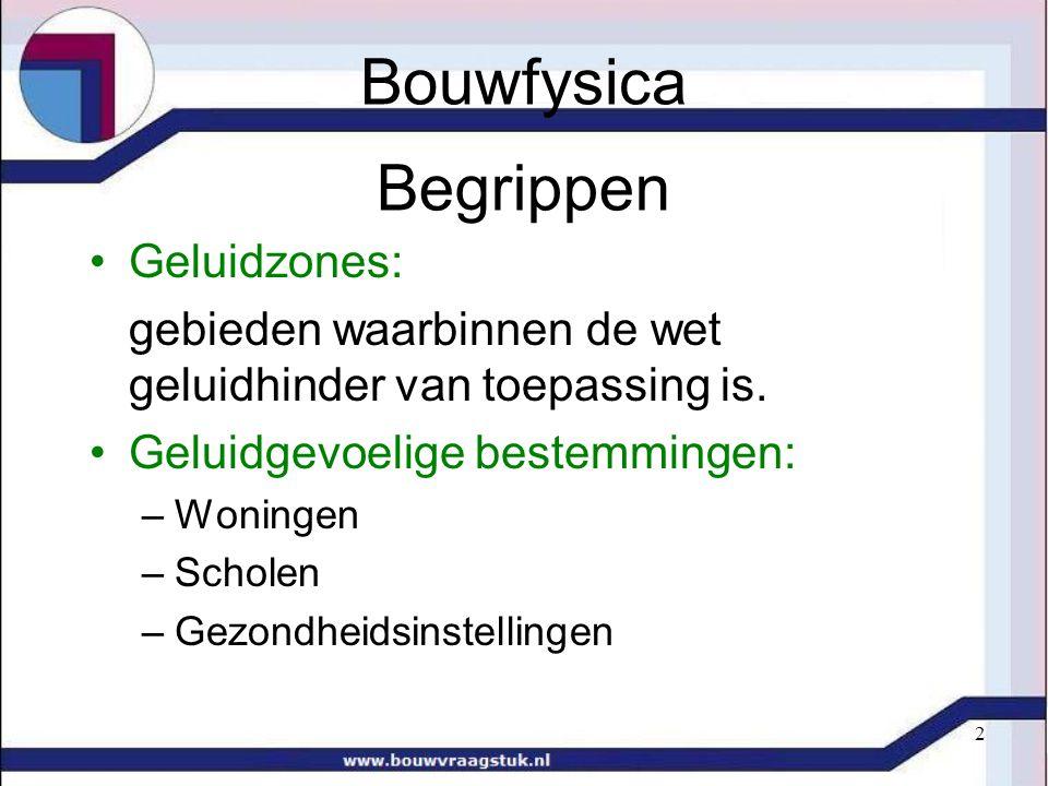 Bouwfysica Begrippen Geluidzones: