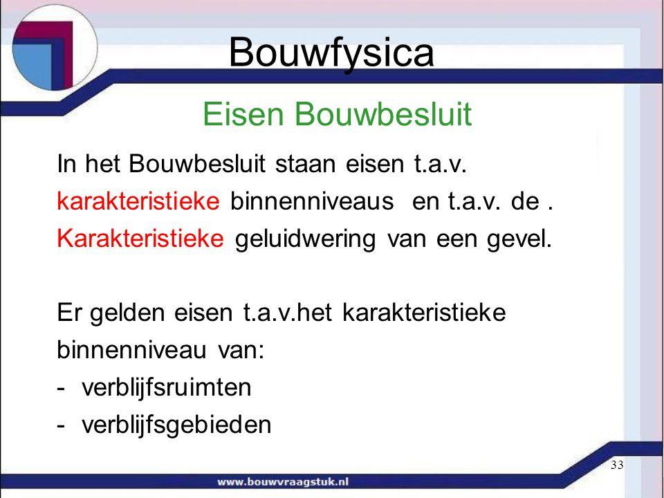 Bouwfysica Eisen Bouwbesluit In het Bouwbesluit staan eisen t.a.v.