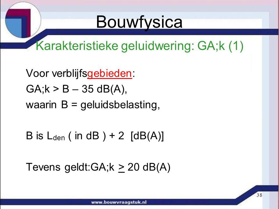 Karakteristieke geluidwering: GA;k (1)