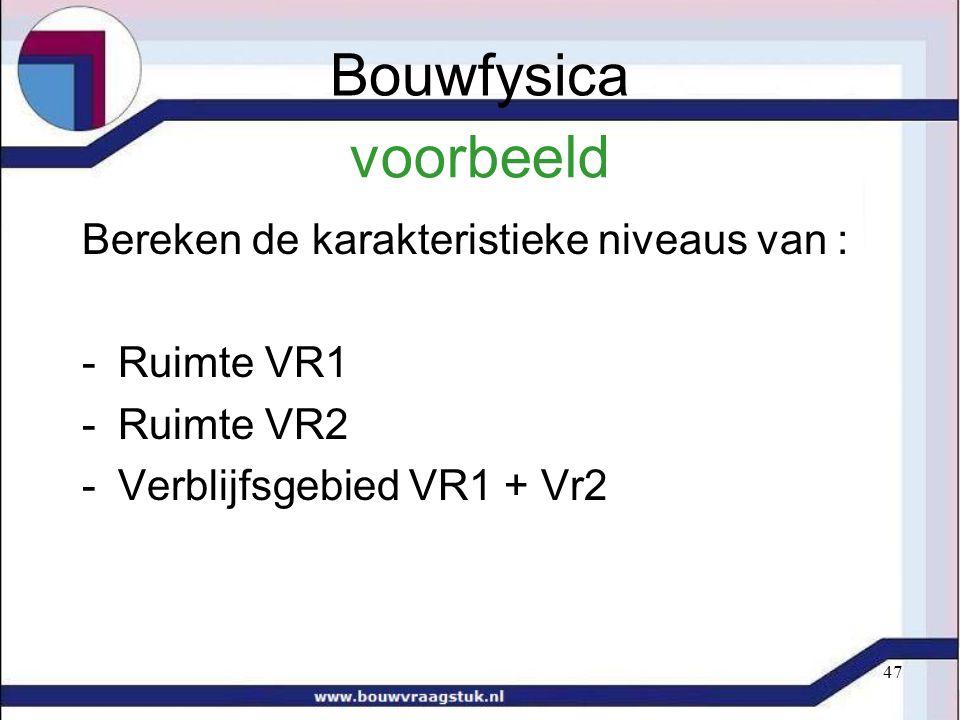 Bouwfysica voorbeeld Bereken de karakteristieke niveaus van :