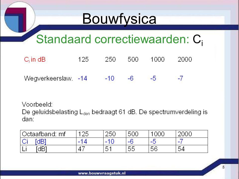 Standaard correctiewaarden: Ci