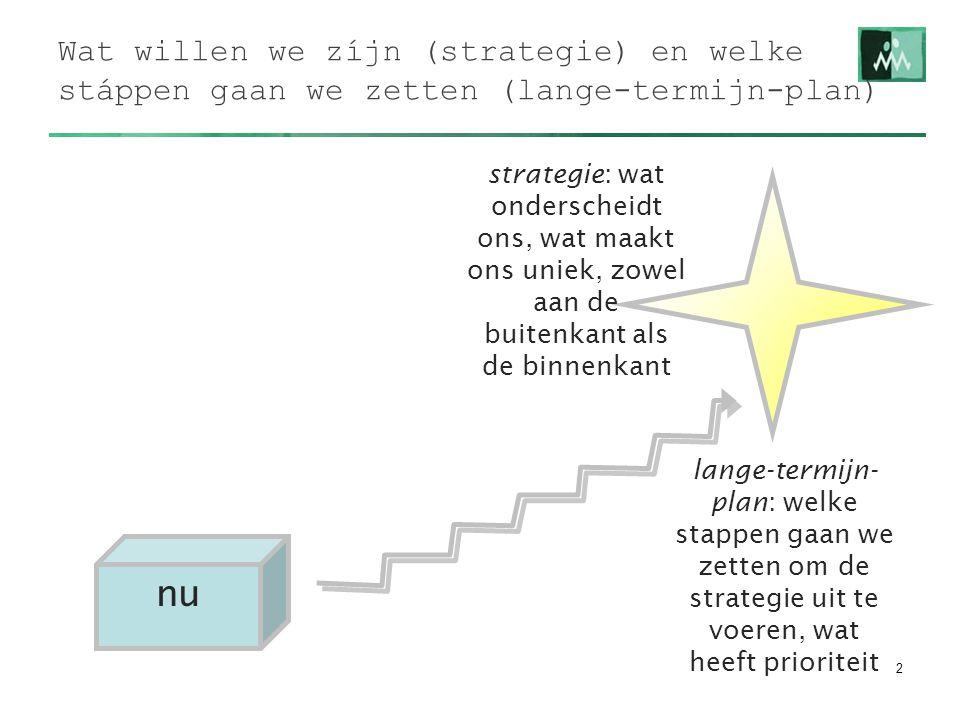 Wat willen we zíjn (strategie) en welke stáppen gaan we zetten (lange-termijn-plan)