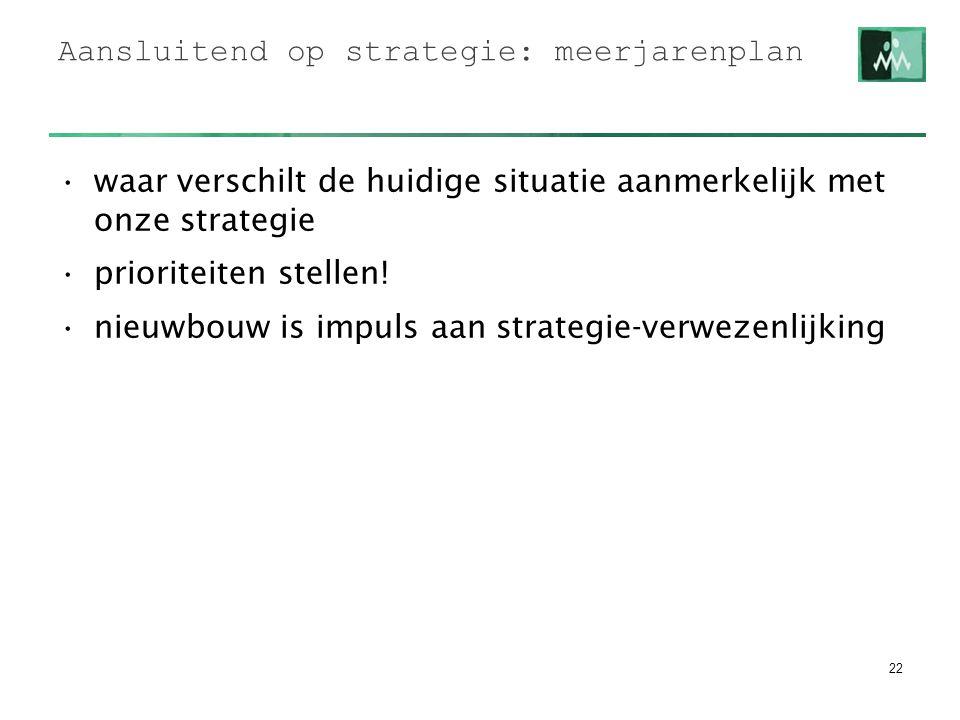 Aansluitend op strategie: meerjarenplan