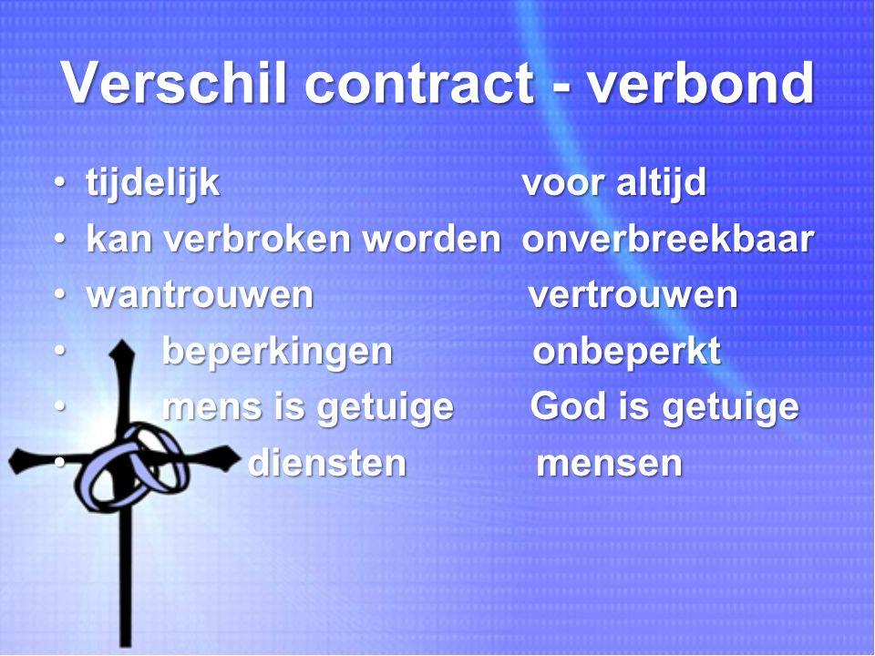 Verschil contract - verbond