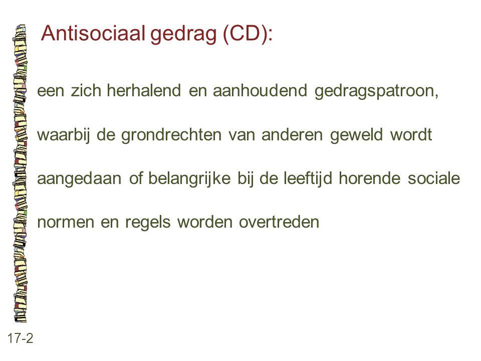 Antisociaal gedrag (CD):