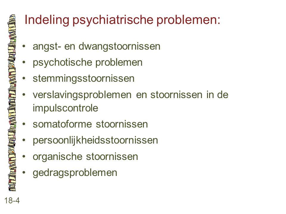 Indeling psychiatrische problemen: