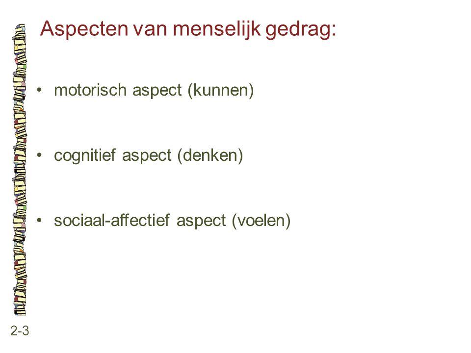 Aspecten van menselijk gedrag: