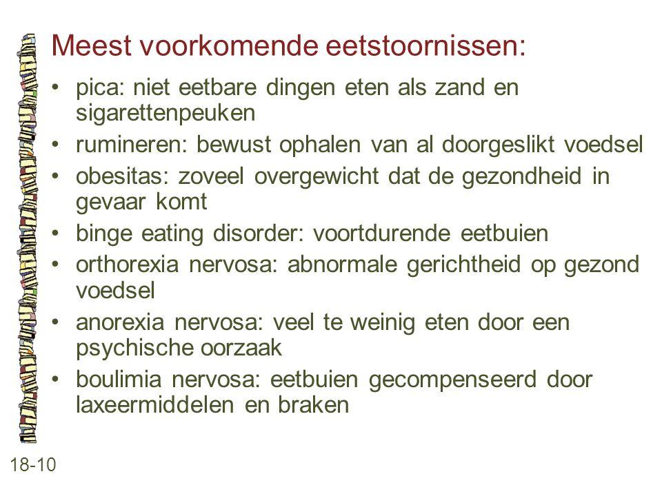 Meest voorkomende eetstoornissen: