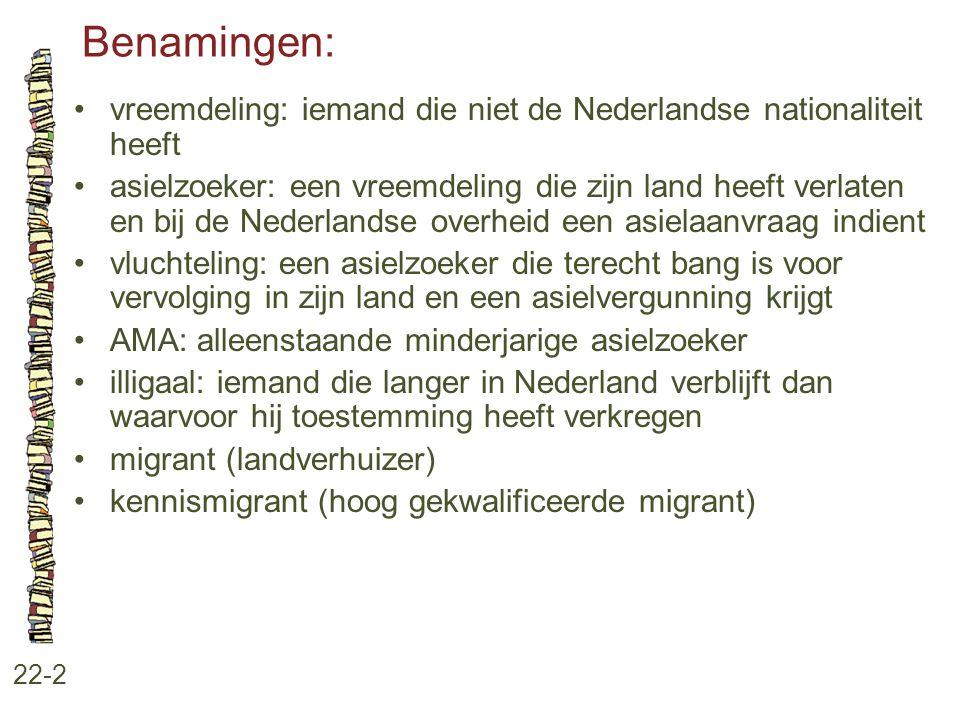 Benamingen: • vreemdeling: iemand die niet de Nederlandse nationaliteit heeft.